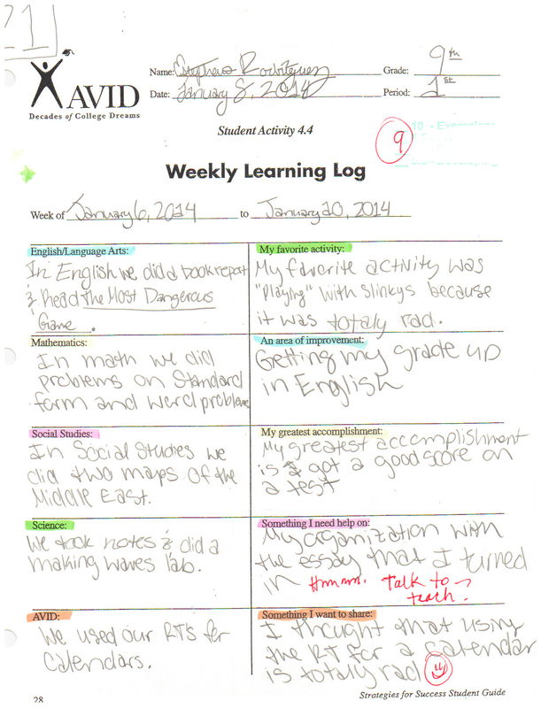 Weekly Learning Log on Science Social Studies