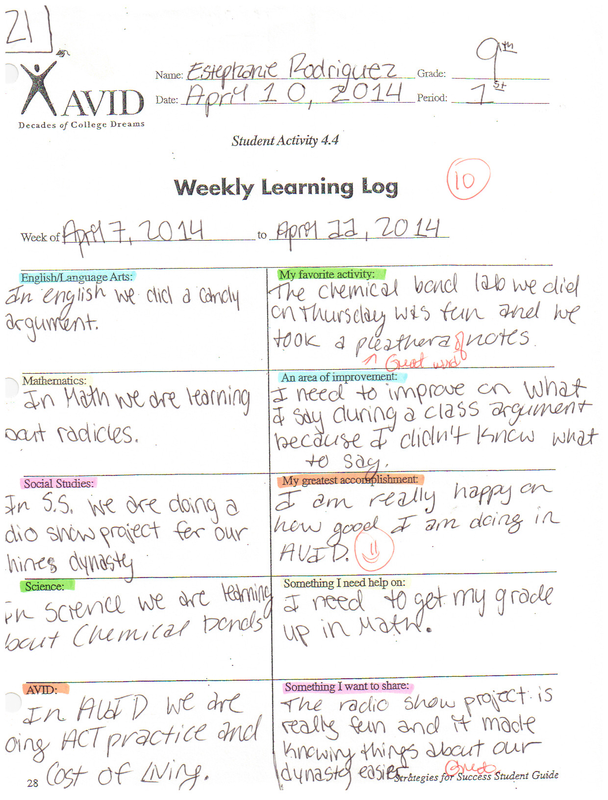 Avid notes template avid cornell notes template note for Avid learning log template